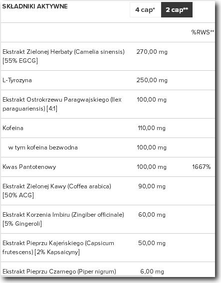 TREC CLENBUREXIN 180 kap. + próbka + dieta Producent TREC NUTRITION