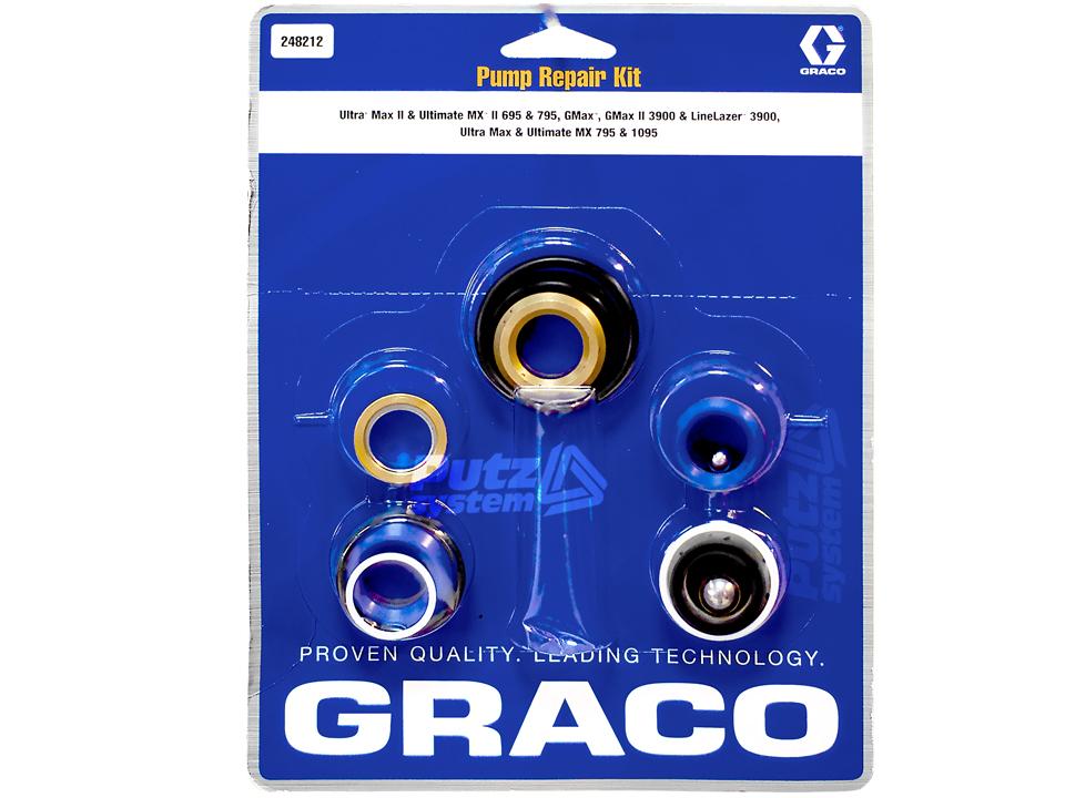 Opravná sada GRACO ULTRA MAX LAKTING