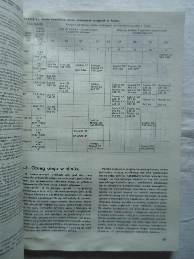 podręcznik traktorzysty operatora pdf