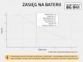 BATERIA BIDONOWA Battery Guru BG841 - 17,5 AH Kolor czarny