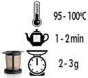 чай черная индийская Ассам TGFOP 250 г супер !!!